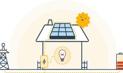Realizzare il proprio impianto ad energia solare: ora si può e un sito ti aiuta