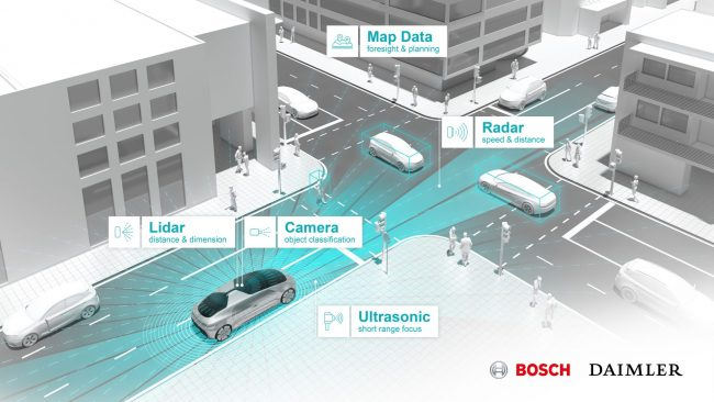 Test di guida autonoma in California per Bosch e Daimler