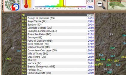 Caldo anomalo: temperature record in Lomellina