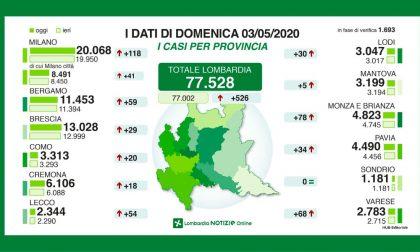 I dati di Regione Lombardia: nel Pavese 34 positivi in più