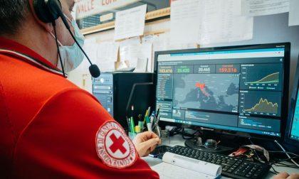 """Covid e Croce Rossa, le cifre record di tre mesi di emergenza: """"Orgogliosi del nostro lavoro"""""""