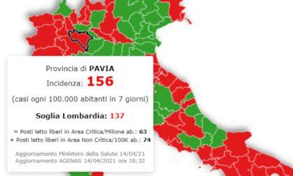 Covid: la provincia di Pavia ha numeri da zona gialla