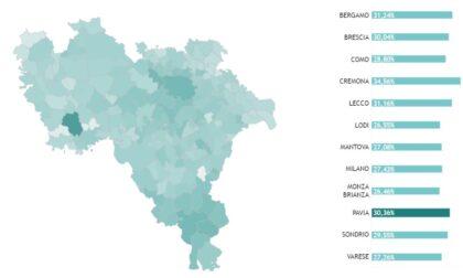 Come procedono le vaccinazioni a Pavia e provincia? Ecco i dati Comune per Comune